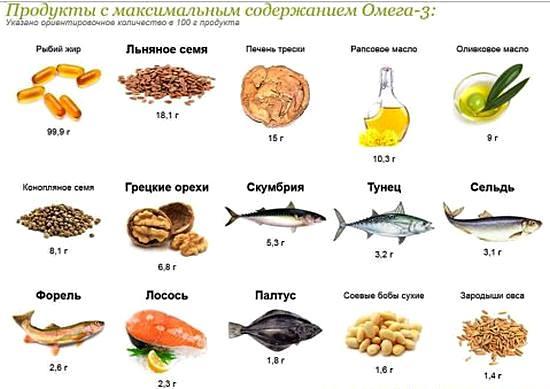 Продукты с омега 3 витамин для волос