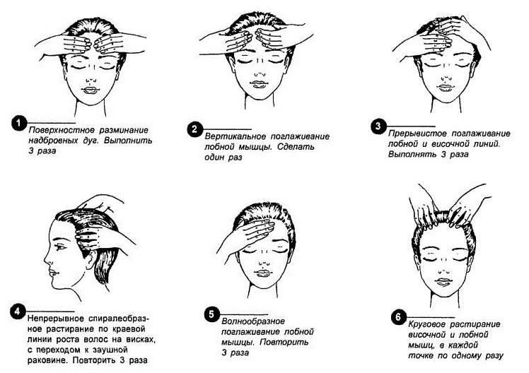 Способы массажа головы. Как правильно массажировать голову