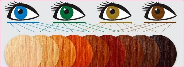 Выбор цвета волос под глаза