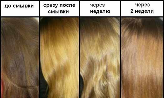 Осветление волос витамином С